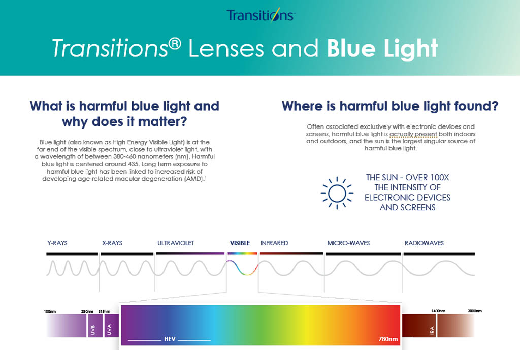 Fast Facts on Blue Light