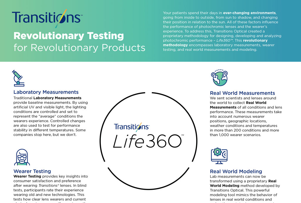 Transitions<sup>®</sup> Life360<sup>™</sup>_Methodology